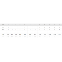Dainese Dainese  DELTA 3  koženné nohavice ,  BLACK/WHITE/RED 201553705-858, dai_201553705-858_44 - gap-trade-sk